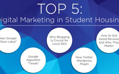 February Top 5: Digital Marketing in Student Housing