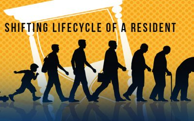 The Shifting Lifecycle of a Resident