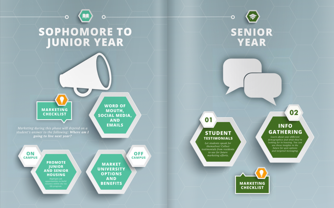 Part 4: Turning Sophomores and Juniors into Brand Ambassadors for your School