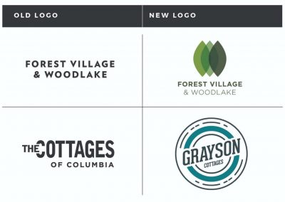 Rebrand: Forest Village & Woodlake and Grayson Cottages