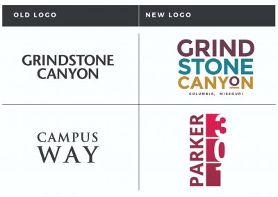 Rebrand: Grindstone Canyon and Parker 301