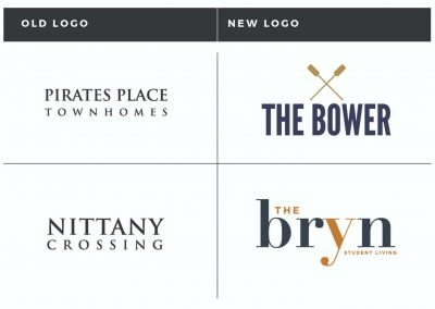 Rebrand: The Bower and The Bryn