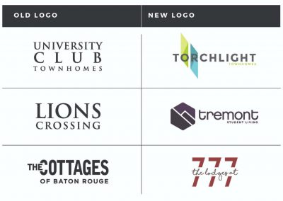Rebrand: Torchlight, Tremont, and The Lodges at 777